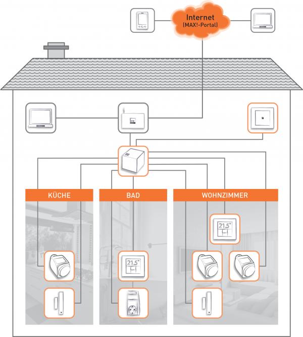 mod your hardware for life. Black Bedroom Furniture Sets. Home Design Ideas